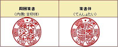 代表者印の書体